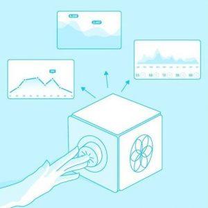 Formation à l'imagerie Électro-photonique